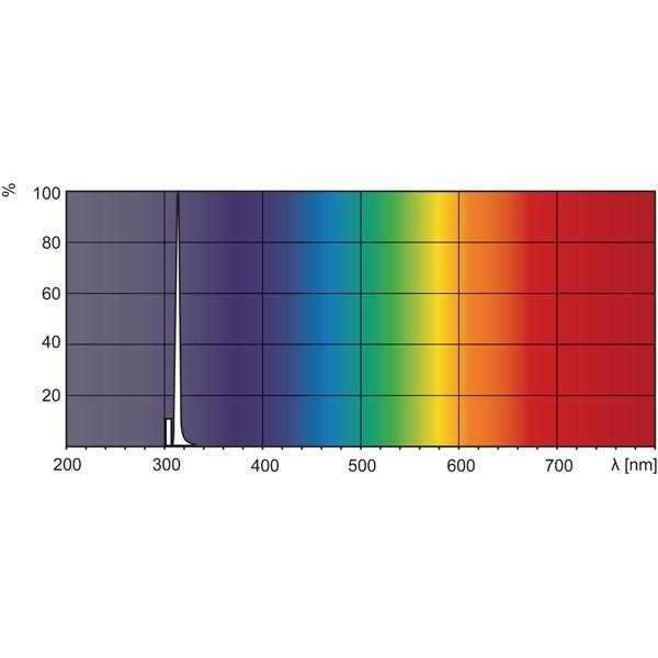 Lampe UVB  main 311 nm simple pour Psoriasis 1