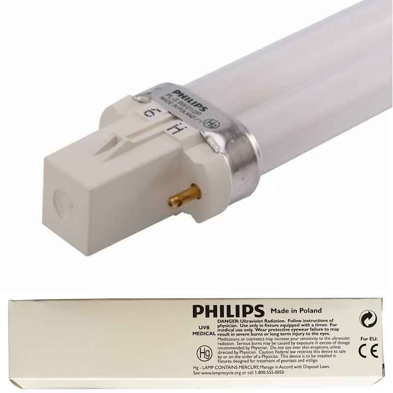 Lampe UVB - Psoriasis (1er prix)